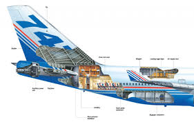 boeing 747 jumbo jet q files encyclopedia