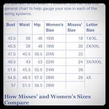 Misses Size Conversion Chart Plus Size Measurement Conversion Chart
