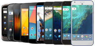 What is Android and what is an Android phone