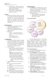 Functional Health Patterns Functional Health Pattern Community Assessment Homework Academic