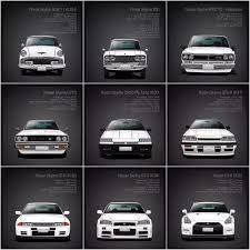 Why is Nissan <b>GT</b>-<b>R</b> called the <b>Godzilla</b>? - Quora