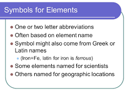 Introduction to the Periodic Table Chapter Today's Periodic Table ...