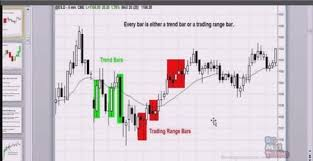 Reading Price Charts Al Brooks Reading Price Charts Bar By Bar The Technical