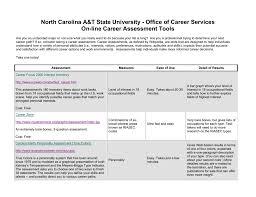 Career Assessments Online Career Assessments North Carolina Agricultural And