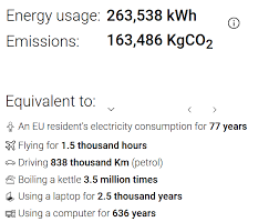 Bitcoin's electricity usage is coming under increasing scrutiny. The Unreasonable Ecological Cost Of Cryptoart Part 1 Medium