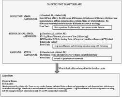 Diabetic Foot Exam Chart Figure 2 From Improving Diabetic Foot Examination