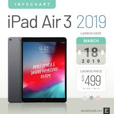 Ipad Air 3 10 5 Inch 2019 Release Full Tech Specs And