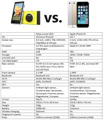 Iphone 5 And Iphone 5c Comparison Chart By The Numbers The Iphone 5s Vs The Lumia 1020 Windows