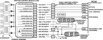 1987 buick regal wiring diagram 1987 image wiring wiring harness diagram for 2002 buick regal the wiring diagram on 1987 buick regal wiring diagram