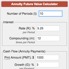 Annuity Factor Chart Future Value Of Annuity Calculator