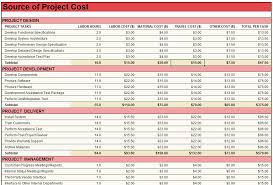 Microsoft Office Budget Templates Magdalene Project Org