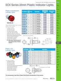 22mm Indicator Lights Ecx Series 22mm Plastic Indicator Lights Plastic
