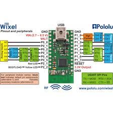 programmable usb wireless module wixel programmable usb wireless module