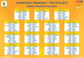 Campionato Primavera 1 al via il 15 settembre: inizio difficile per il  Genoa - PianetaGenoa1893