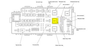 milan fuse box diagram wiring diagrams