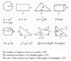 Difference Between Formulas And Formulae Difference Between
