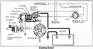 classical pontiac how to brief theory of the cranking system