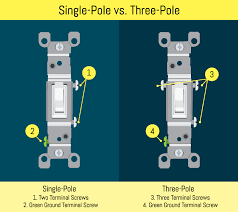 conduct electrical repairs on outlets and switches fix com single pole versus three pole