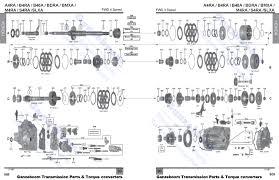 2002 honda civic wiring diagram images honda civic automatic transmission diagram wiring diagram or
