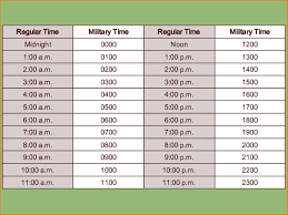 Time Clock Conversion Chart For Payroll Lovely Time Conversion ...