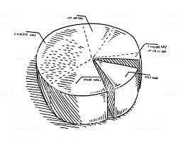 Drawing Chart Pie Chart Diagram Drawing Gm Cqrecords