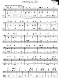 Tuba Chart Tuba Interactive Instruments