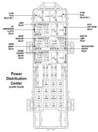 jeep grand cherokee wj 1999 to 2004 fuse box diagram cherokeeforum 1997 Jeep Cherokee Fuse Diagram power distribution center diagram 1997 jeep grand cherokee fuse diagram