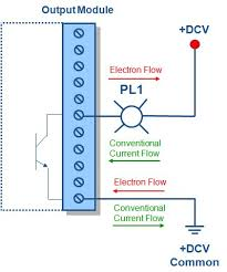 sink i o module wiring ouptut sink module