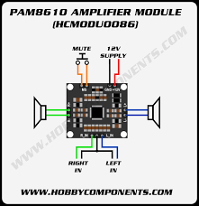 pam8610 10w stereo audio amplifier module hobby components over current thermal and short circuit protection ï'· low thd n ï'· low quiescent current ï'· pop noise suppression ï'· small package outline