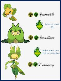 Ferroseed Evolution Chart 18 Systematic Budew Evolution Chart