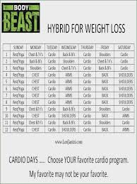 body beast weightloss schedule program