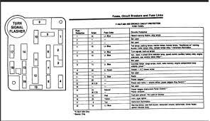 1994 ford e350 fuse box diagram best of 1988 f350 fuse box wiring E-Type Fuse Box 1994 ford e350 fuse box diagram best of 1988 f350 fuse box wiring diagram