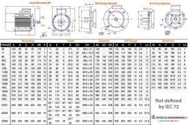 Iec Frame Size Chart Weg Iec Motor Frame Size Chart Damnxgood Com