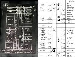 nissan 240sx se fuse box diagram wiring diagram libraries 240sx fuse box diagram 89 nissan s14 1991 lovely maxima wiring1990 nissan 240sx fuse box diagram