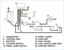 27 new 1997 bmw 528i fuse box diagram myrawalakot 1997 bmw 540i fuse box diagram 1997 bmw 528i fuse box diagram elegant wiring diagram 1997 bmw 528i wiring harness old fuse
