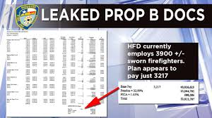 Houston Fire Department Salary Chart Leaked Houston Prop B Documents Show Firefighter Incentive
