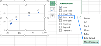 Scatter Plot Data How To Make A Scatter Plot In Excel