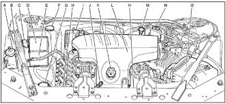 chevrolet impala 3800 engine diagram questions answers replace water pump