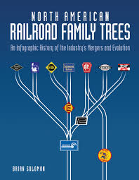 North American Railroad Family Trees An Infographic History