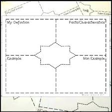 Frayer Definition Free Printable Model Template Inspirational Using 4 Block Corners In