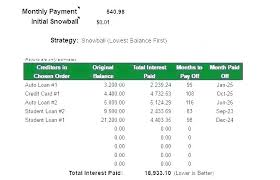 Excel Mortgage Spreadsheet Student Loan Excel Calculator Amortization Spreadsheet