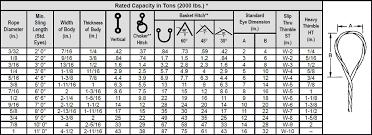 78 Rare Steel Choker Load Chart