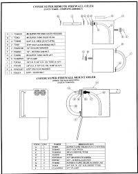 new super manual sept 2006 rev