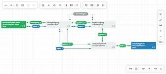 Workflow Designer Open Source Designer