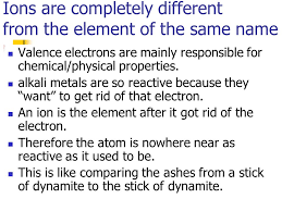 Ions are completely different from the element of the same name ...