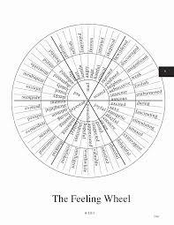 Feelings Vocabulary Chart Feelings Vocabulary Chart Feeling Vocabulary Today I Am