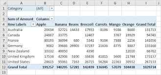 two dimensional pivot table in excel