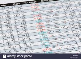 Aa Stock Chart Closeup Shot Of A A Printout Showing Stock Price Percentage