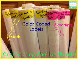 Teaching With A Mountain View Anchor Chart Storage Solutions