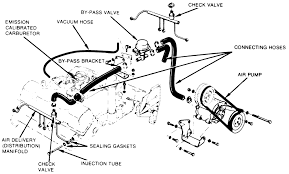 1977 ford 304 vacuum diagram not lossing wiring diagram • repair guides emission controls air injection system autozone com rh autozone com ford ranger vacuum lines